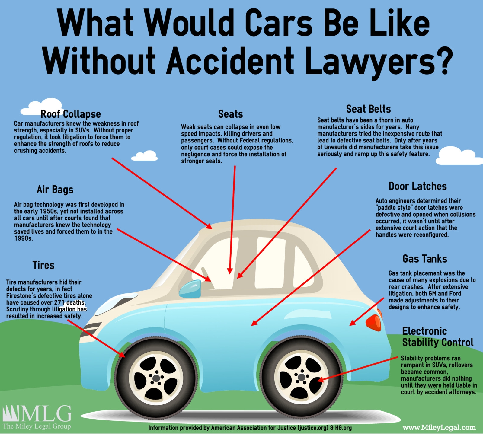 What would cars be like without accident lawyers