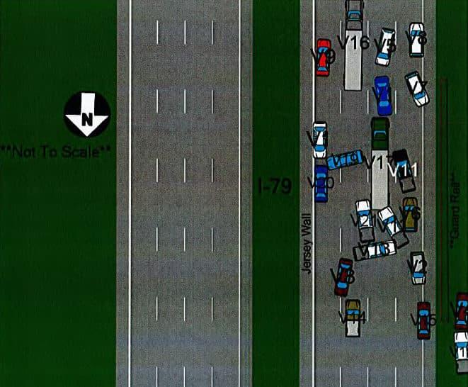 Multi vehicle accident graphic.
